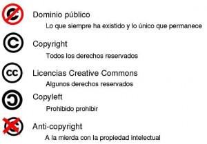 """Diagrama de Txopi extraido de su presentación """"Propiedad intelectual. Del software libre a los contenidos libres"""" - Dominio Público"""